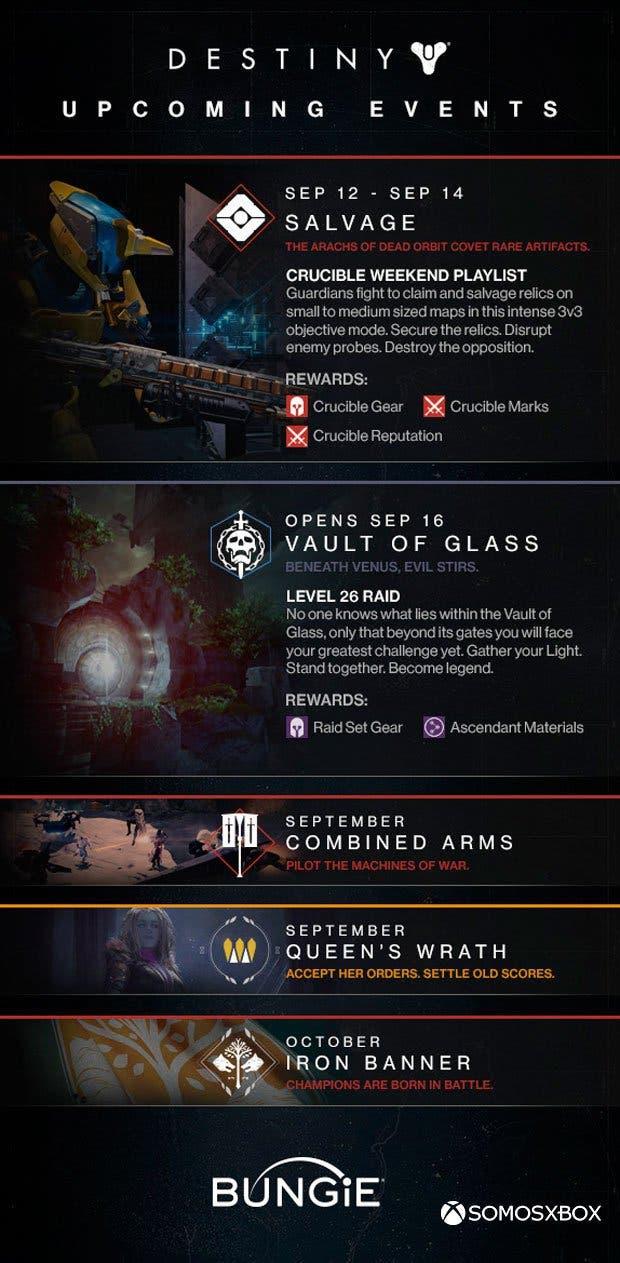 eventos-de-destiny-1