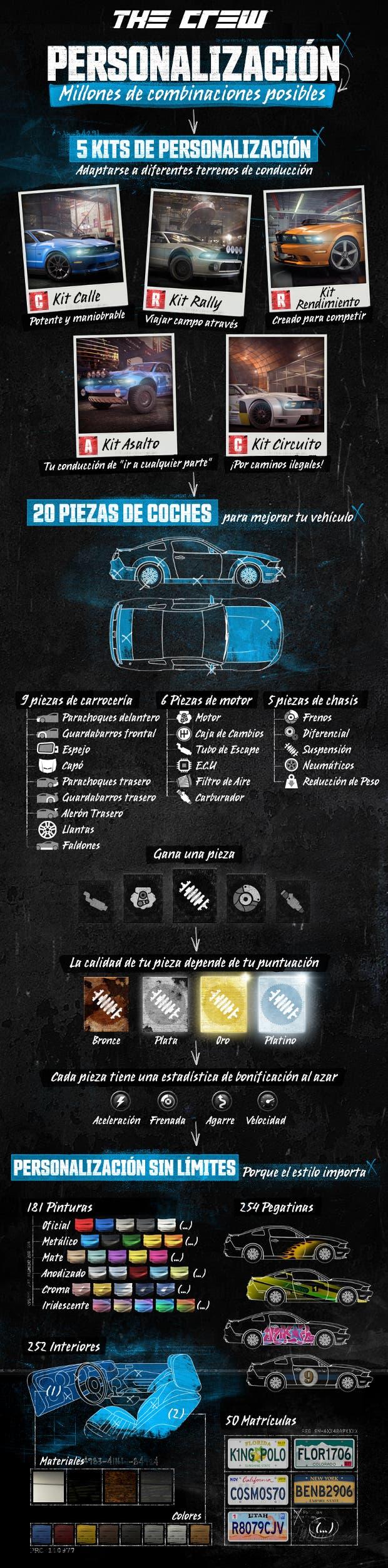 The_Crew_infographic_RPGCUSTO_SP2