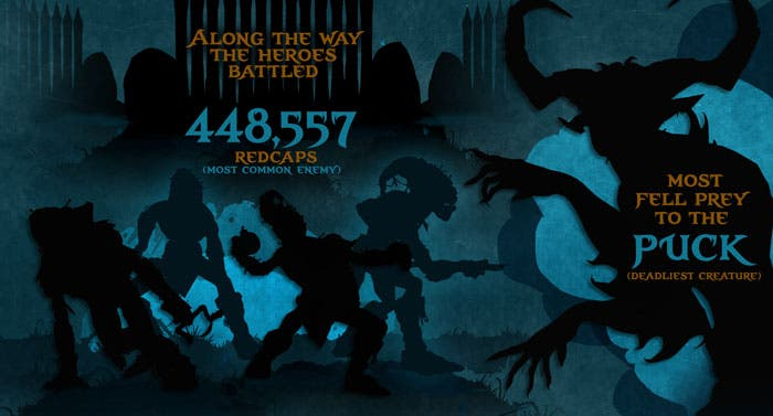 fablelegends-dec2014-infographic_05