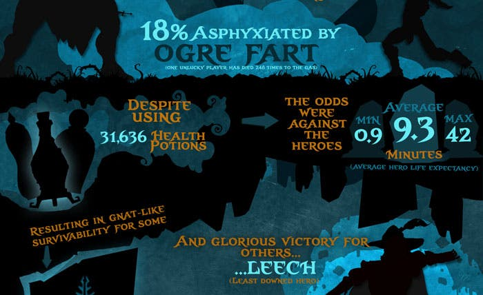 fablelegends-dec2014-infographic_07