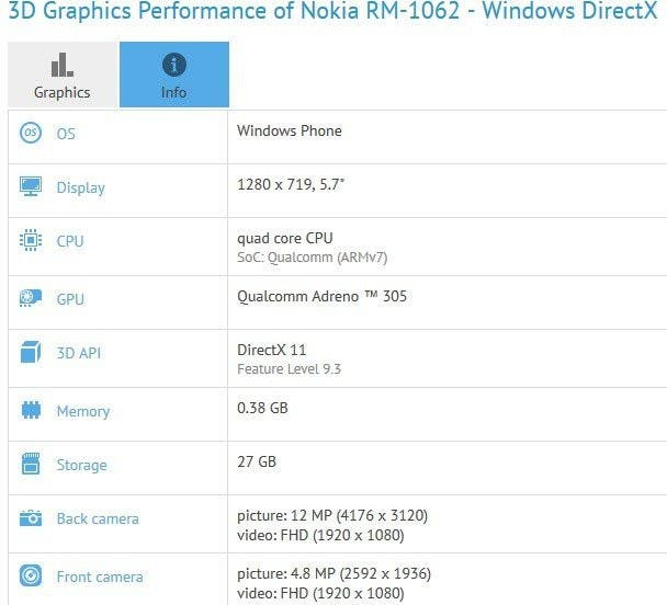 lumia-1330-gfxbench_thumb