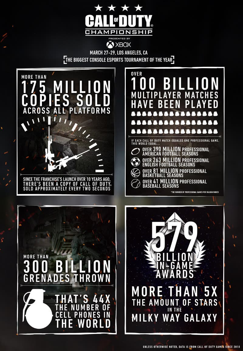 Call_of_Duty__Champsionship_Infographic_FINAL
