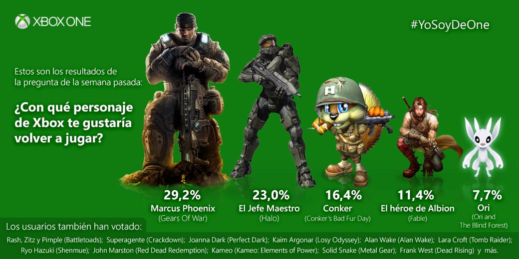 Protagonista Xbox One
