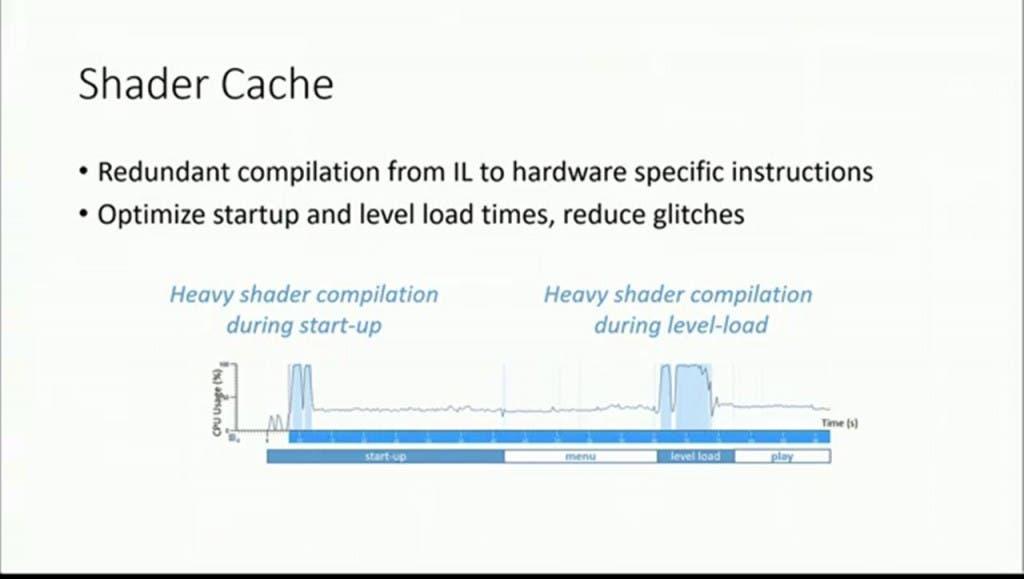 Shader-Cache DirectX 12