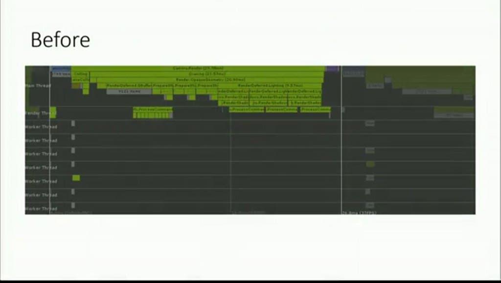 Velocidad-del-renderizado-de-sombras-DirectX-11