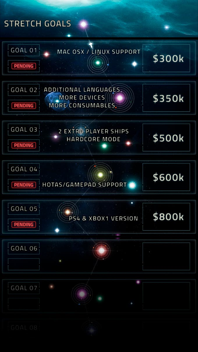 everspace goals