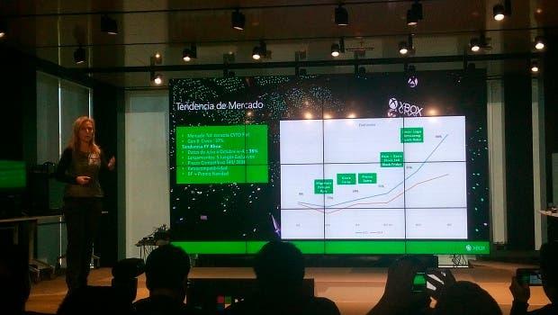 Microsoft espera incrementar en un 86% las ventas de Xbox en España 1