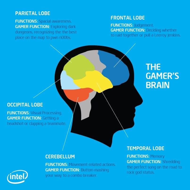 Qué le pasa a nuestro cerebro cuando jugamos