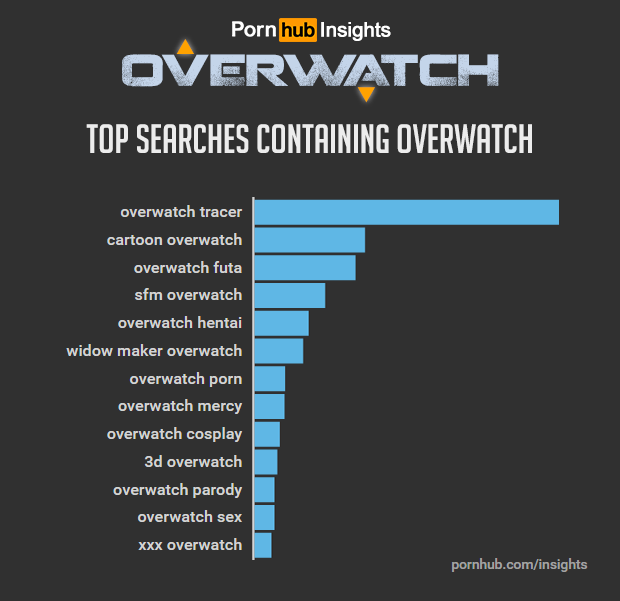 overwatch-search-terms