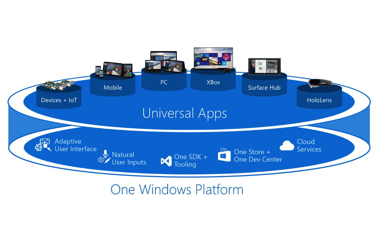 uwp-windows-10-apps-cropped-universal