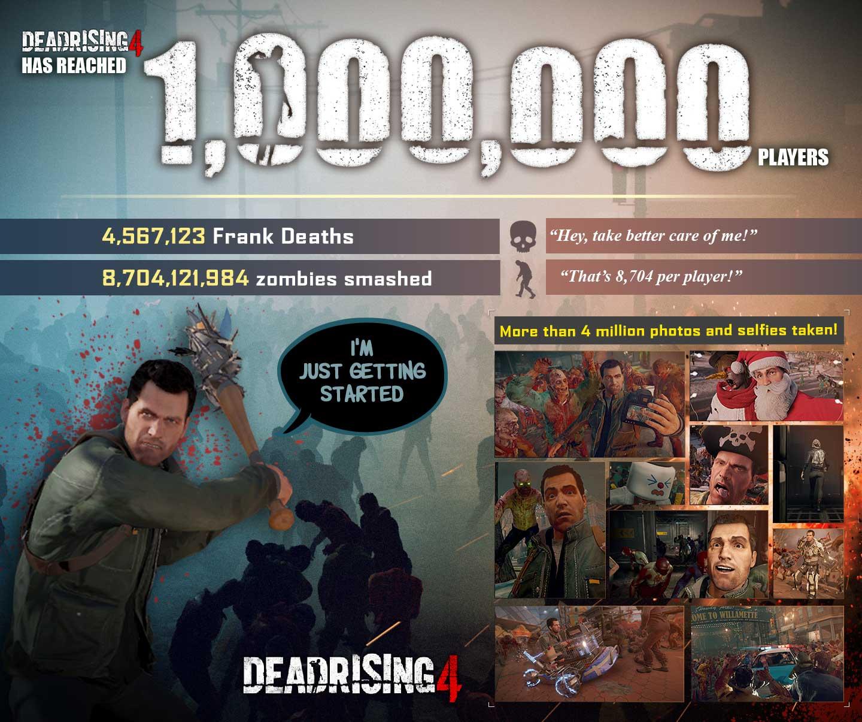 Más de un millón de jugadores disfrutan de Dead Rising 4 2