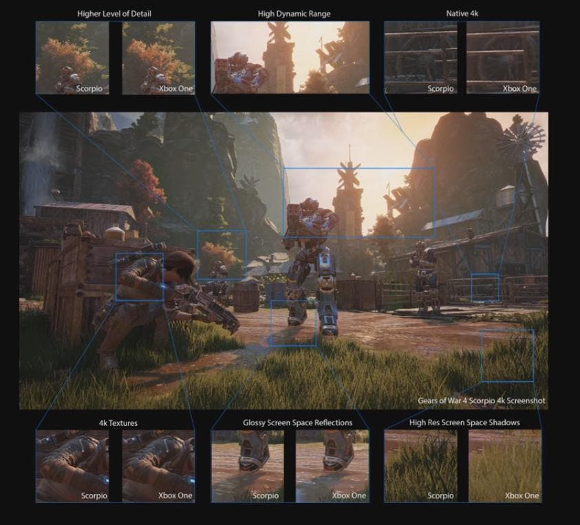 Los cambios de Gears of War 4 en Xbox One X en una imagen comparativa 2