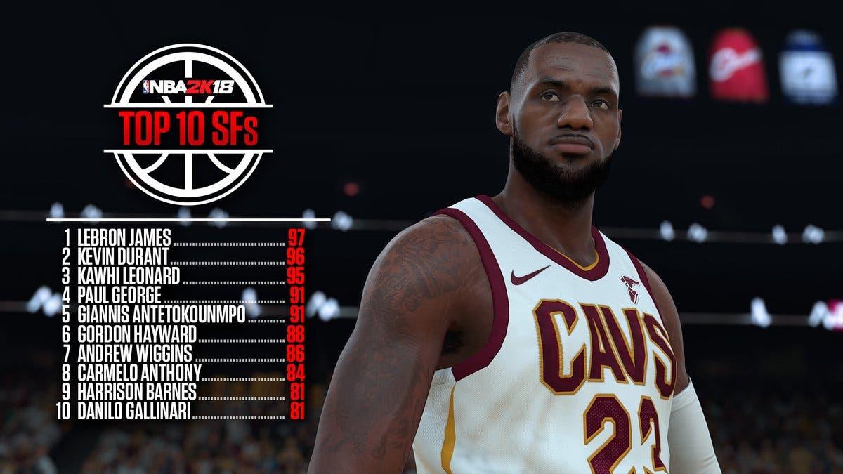 Análisis de NBA 2K18 - Xbox One 4