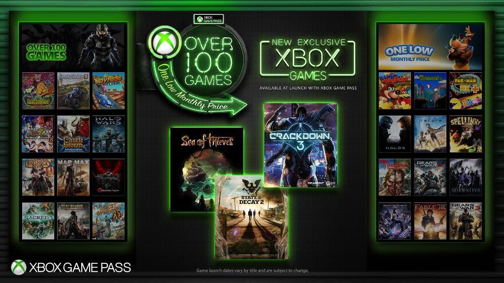 Los desarrolladores llegan a cuadruplicar ventas gracias a Xbox Game Pass 2