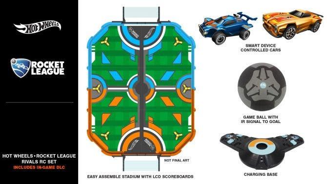 Psyonix se une con Hot Wheels para crear los juguetes Rocket League RC 2