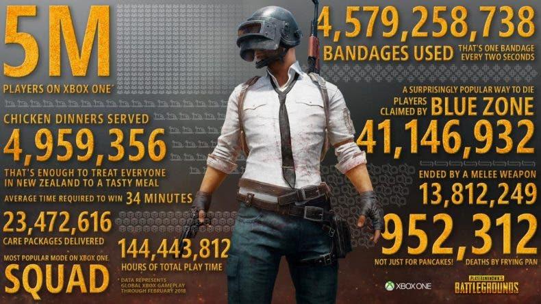 PUBG alcanza los 5 millones de jugadores en Xbox One y lo celebra con un regalo 1