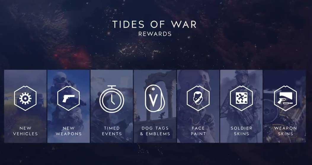 Tides of War de Battlefield V ofrecerá nuevo contenido periódicamente 2