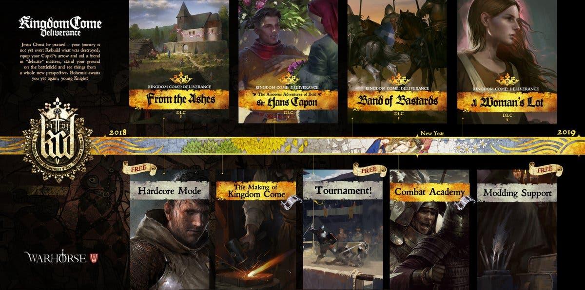 Se confirman todos los contenidos que llegarán a Kingdom Come: Deliverance 2