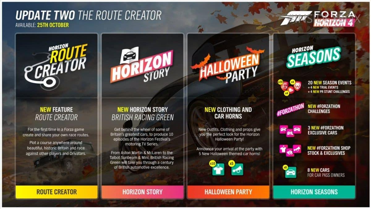 ¿Que podemos esperar del creador de rutas de Forza Horizon 4? 2