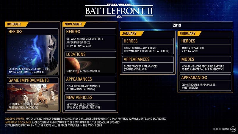 Actualización de la hoja de ruta de Star Wars Battlefront II 2