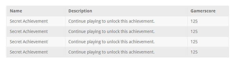 Descubiertos cuatro nuevos logros de Forza Horizon 3, que suman 500 G 2