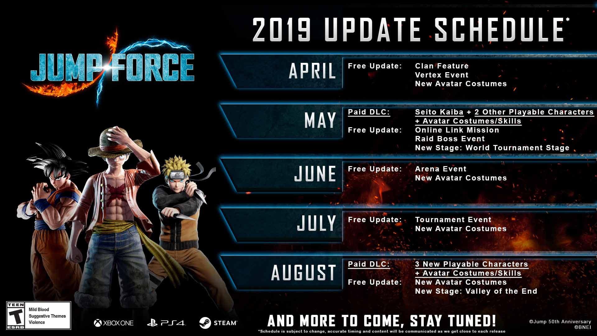 Jump Force da a conocer su hoja de ruta y presenta su primer luchador vía DLC 2
