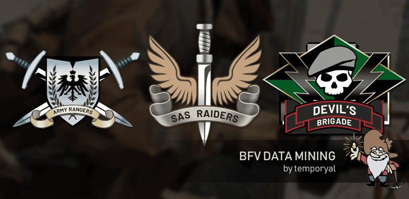 Se filtran detalles sobre el nuevo modo 5v5 de Battlefield V 2