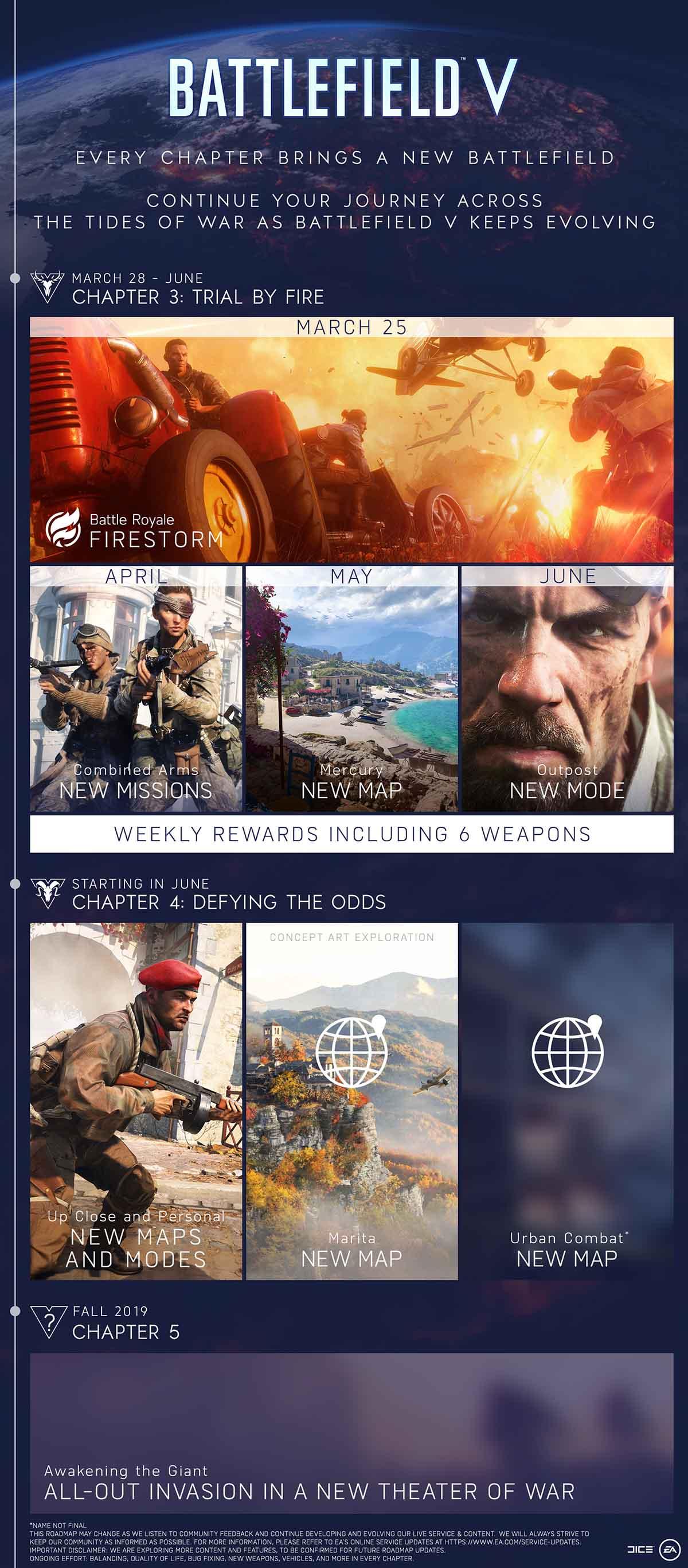 Battlefield V presenta su hoja de ruta para los próximos meses con nuevos capítulos, modos y mapas 2