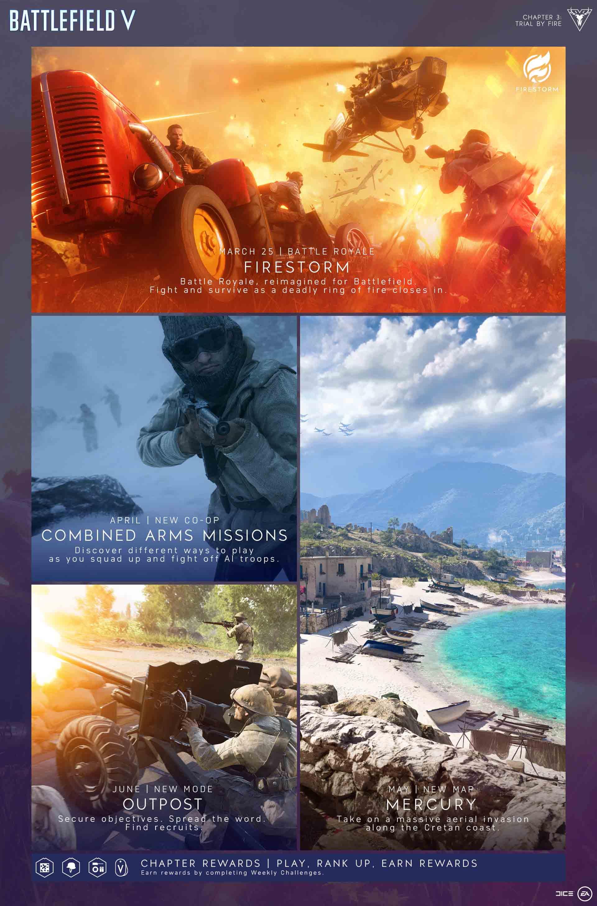 Battlefield V presenta nueva actualización, con importantes novedades para Firestorm 2