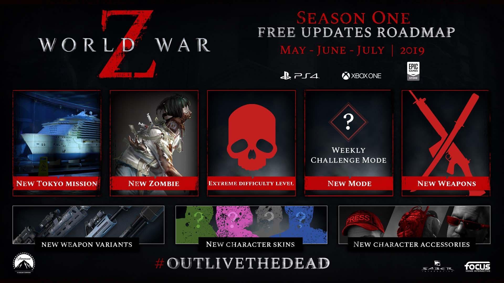 World War Z detalla su hoja de ruta para futuros contenidos y mejoras en la primera temporada 2