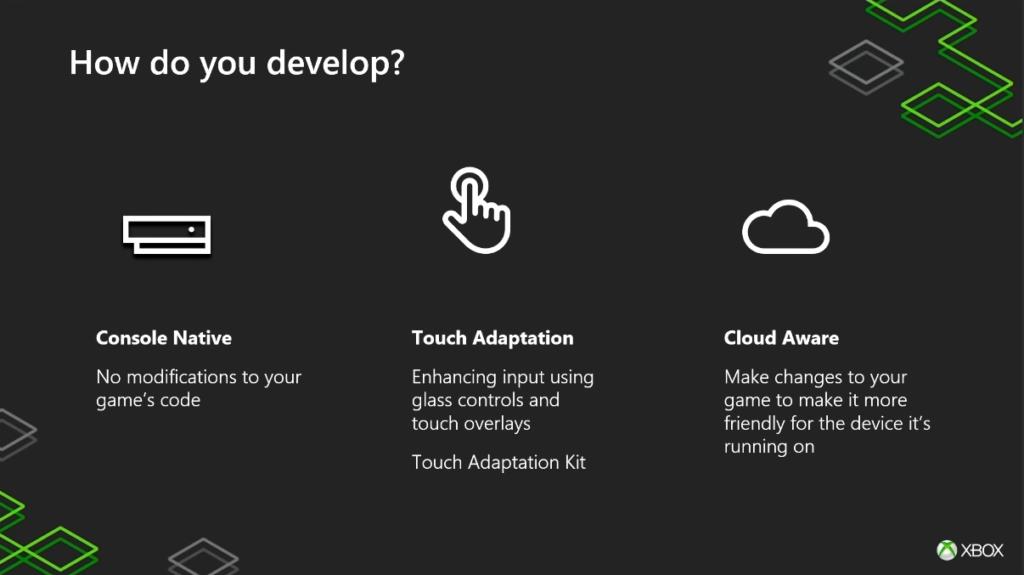 Un nuevo vídeo muestra xCloud ejecutando varios juegos de Xbox One 2