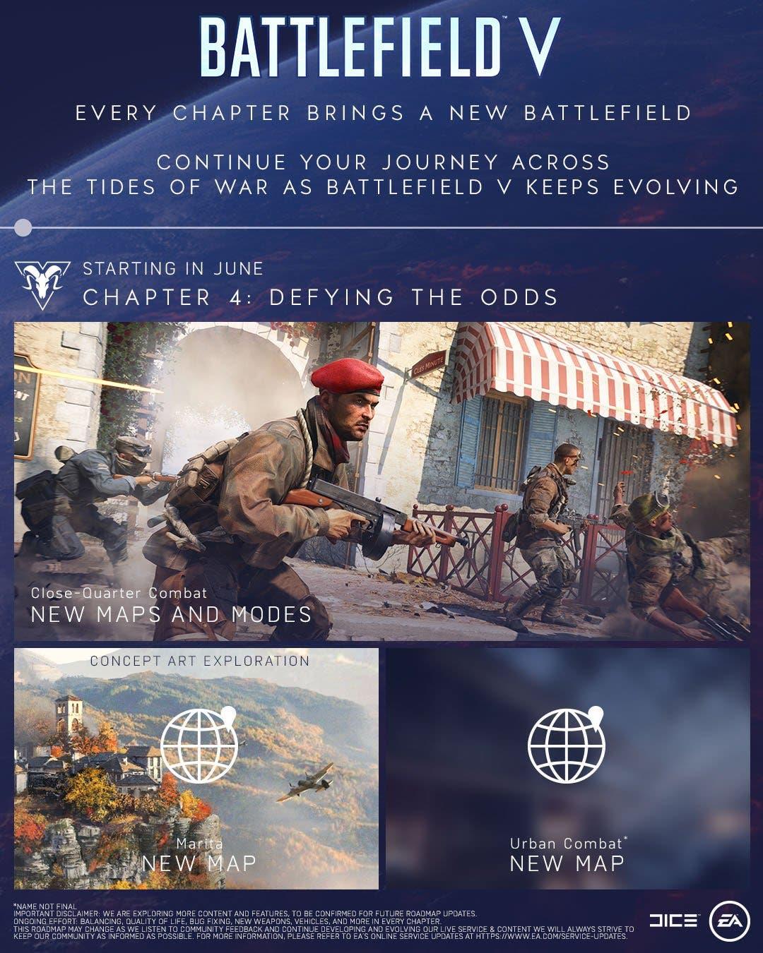 El capítulo 4 de Battlefield V incluirá hasta cuatro nuevos mapas