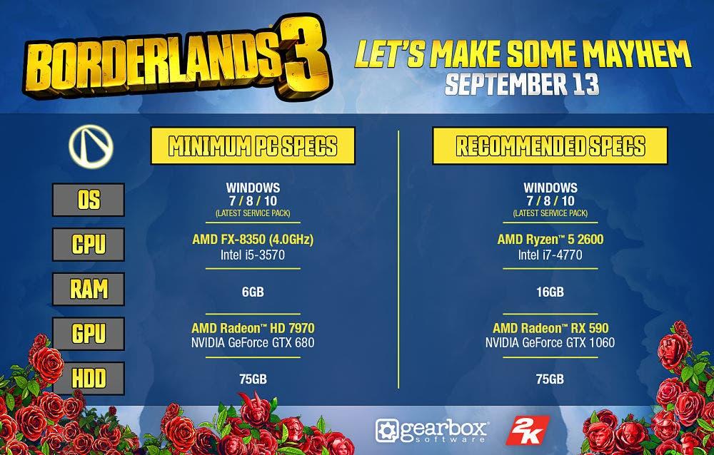 Requisitos mínimos y recomendados para jugar Borderlands 3 en PC 1