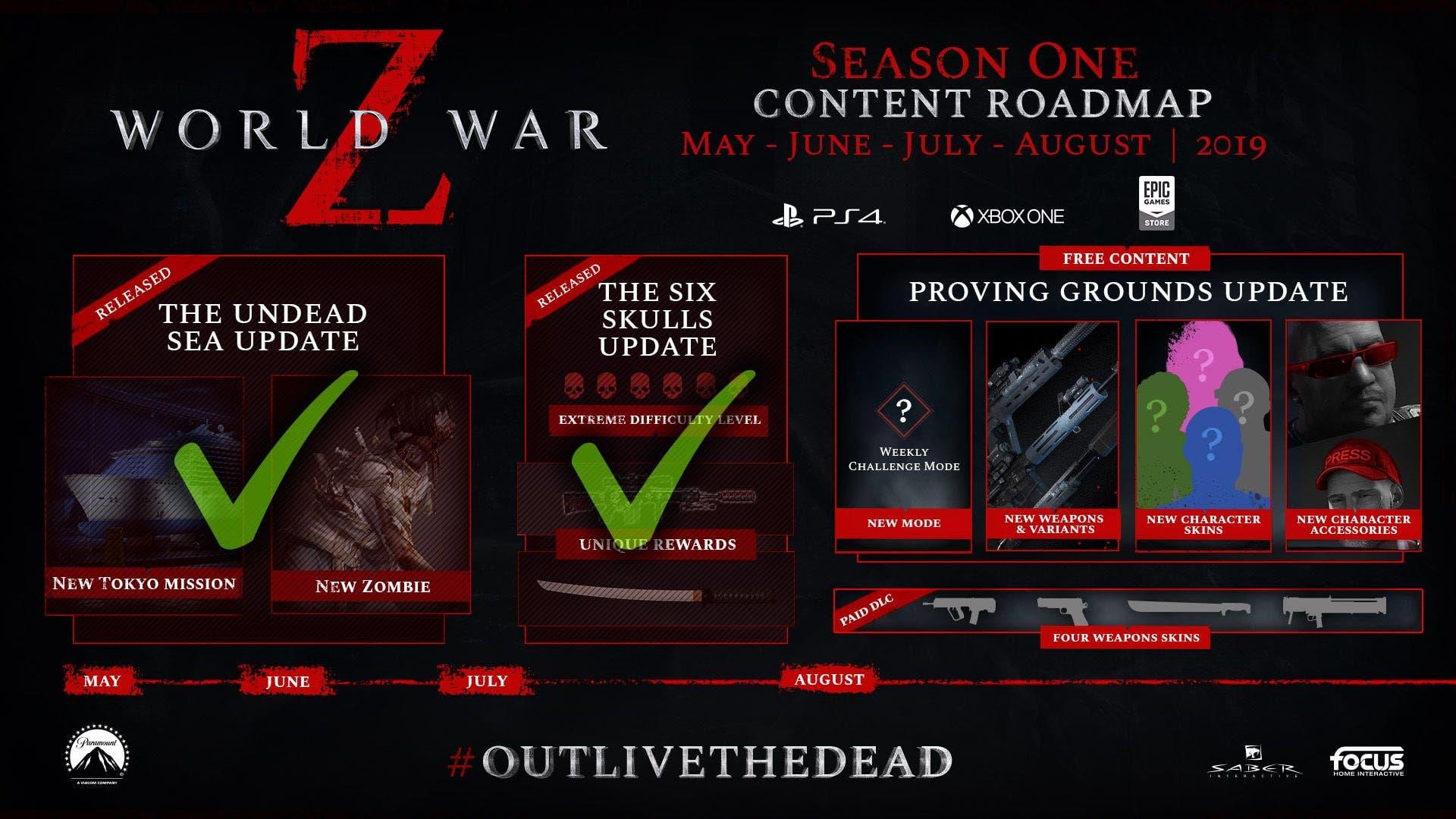 La hoja de ruta de World War Z muestra contenido gratuito para este mes 2