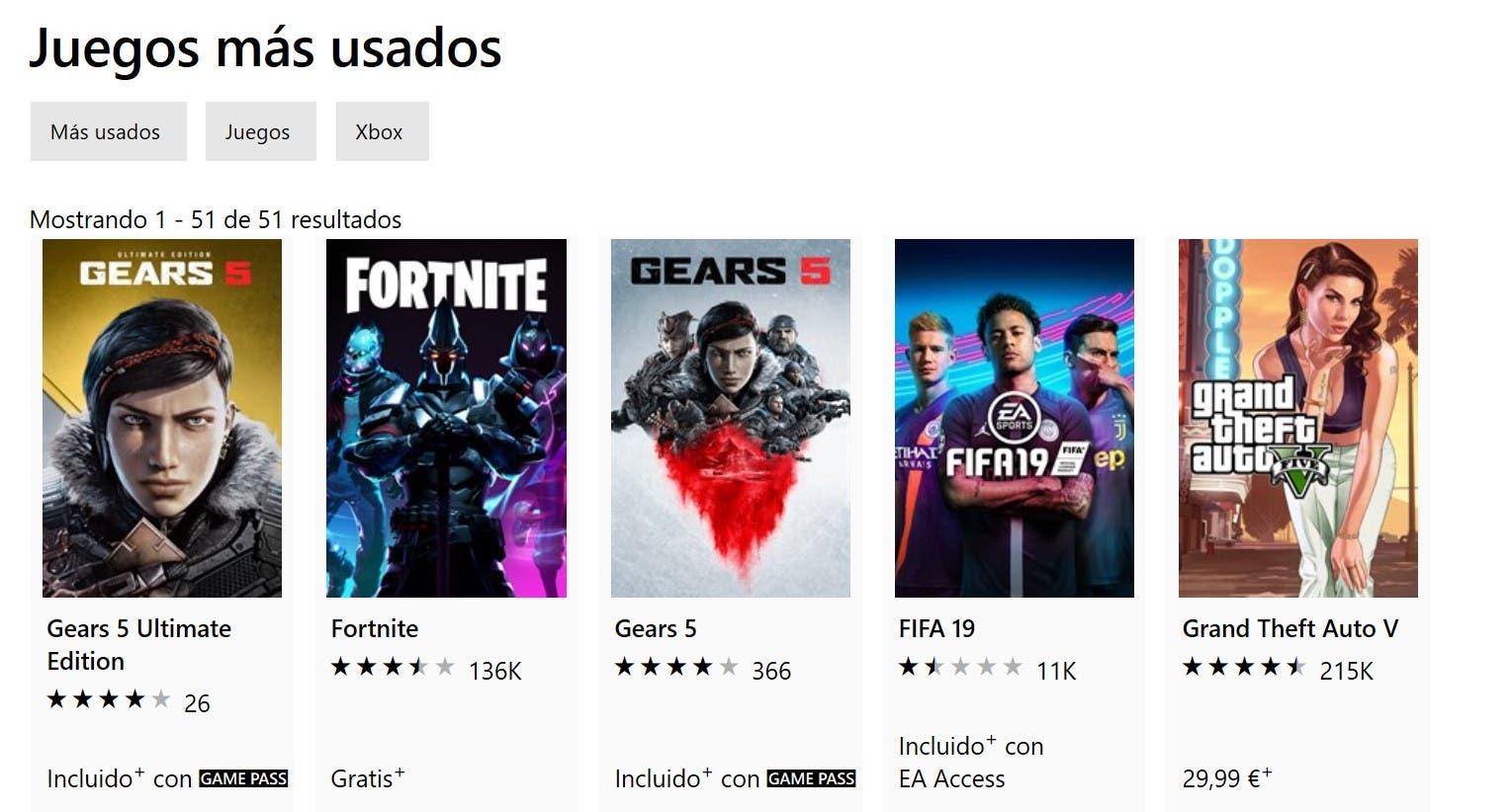 Gears 5 debuta como lo más jugado en la tienda de Xbox en varios países 2