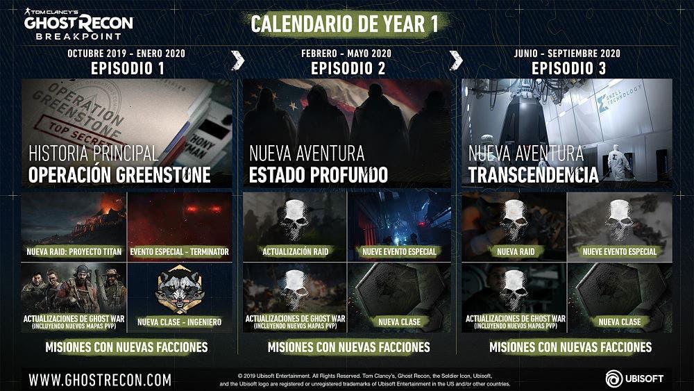 El abundante plan de contenido de Ghost Recon Breakpoint para después del lanzamiento 2