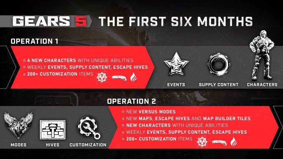 Gears 5 detalla el contenido gratuito de las Operaciones de los próximos seis meses 2