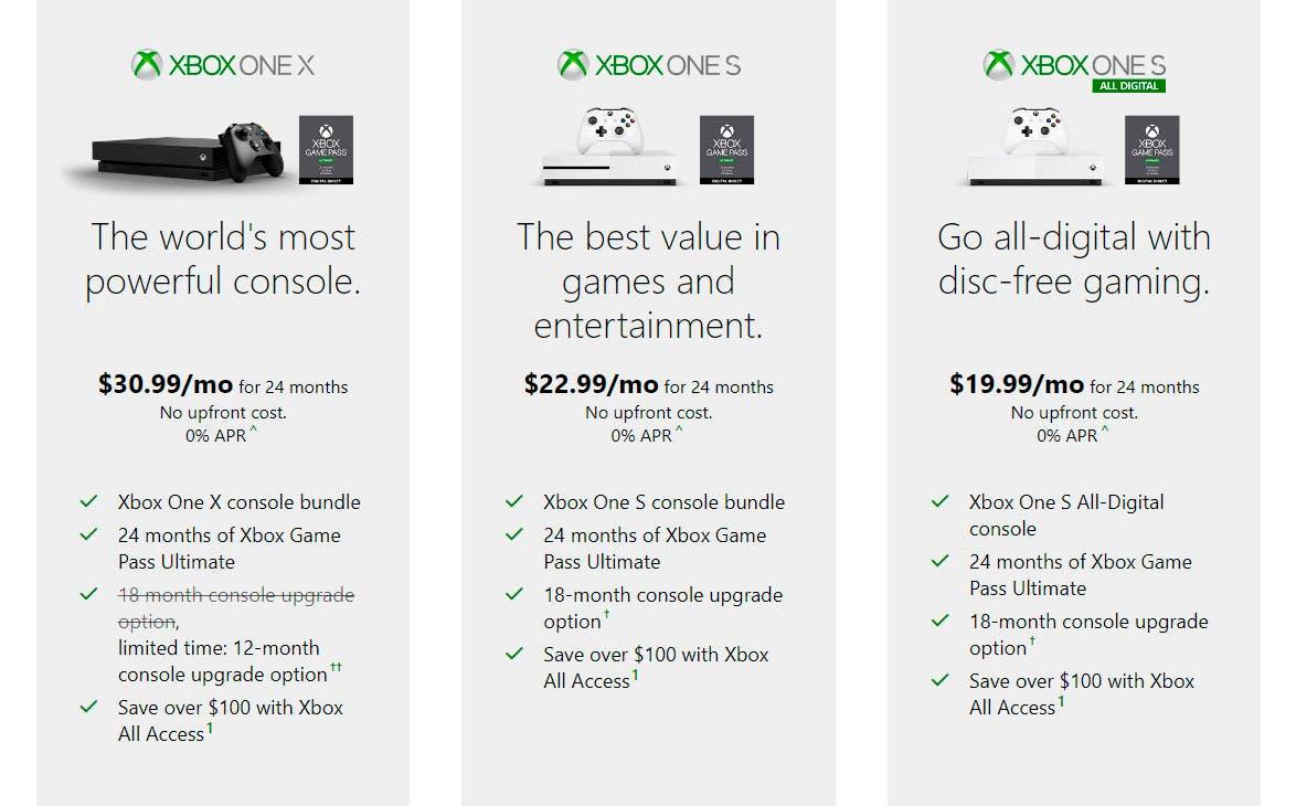 ¿Llegará Xbox All Access a España? ¿Interesa un servicio de renting para jugar a Xbox One?