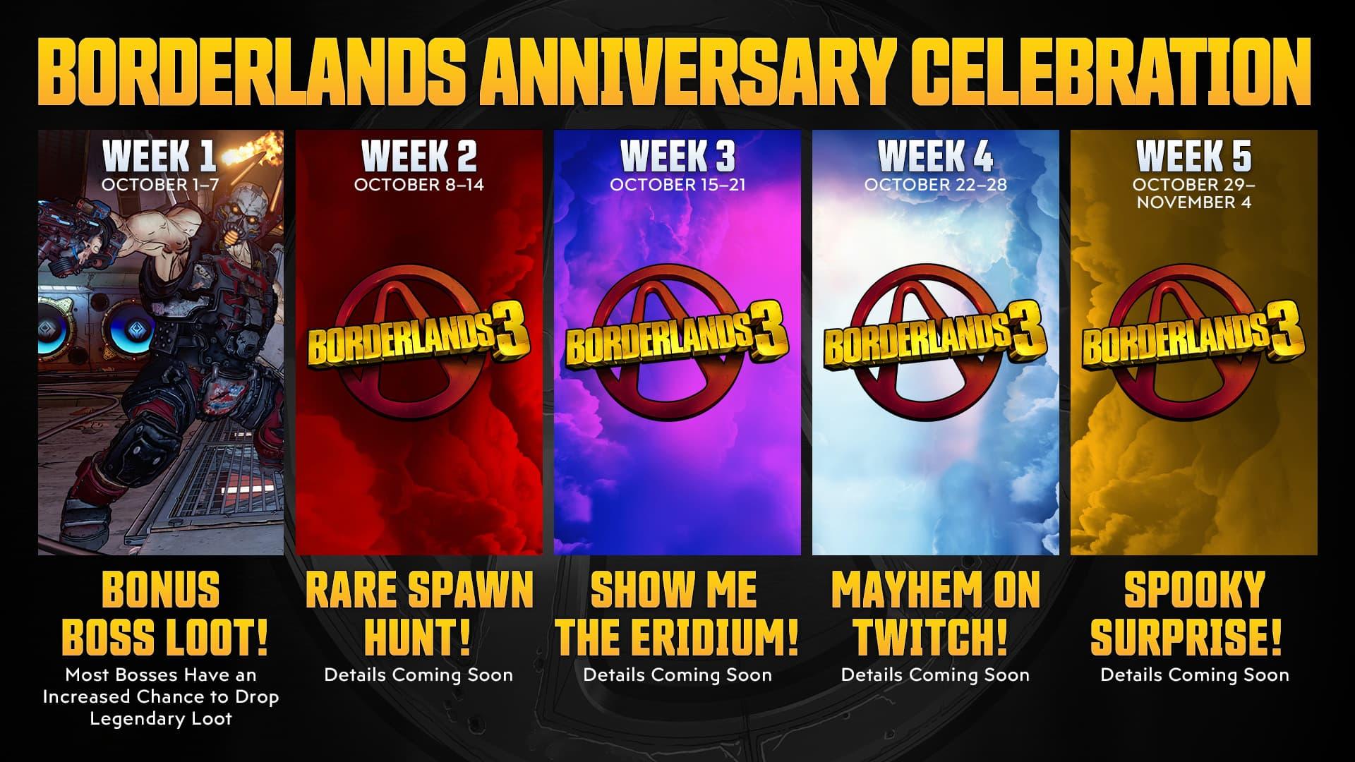 Este es el contenido que Borderlands 3 recibirá por el 10º aniversario de la franquicia 2
