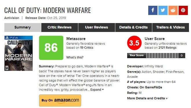 ¿Por qué Call of Duty: Modern Warfare tiene un 3.5 de los usuarios en Metacritic? 1