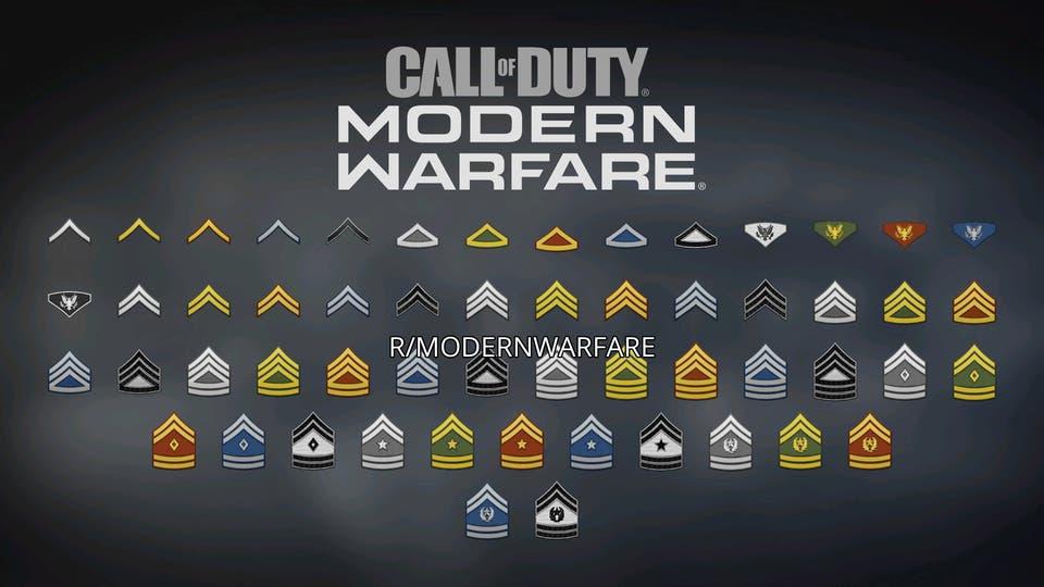 Call of Duty: Modern Warfare cuenta con más de 250 artículos cosméticos 2