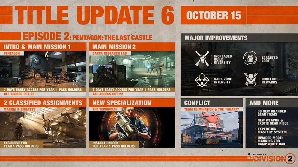 The Division 2 concreta los detalles de la llegada del Episodio 2