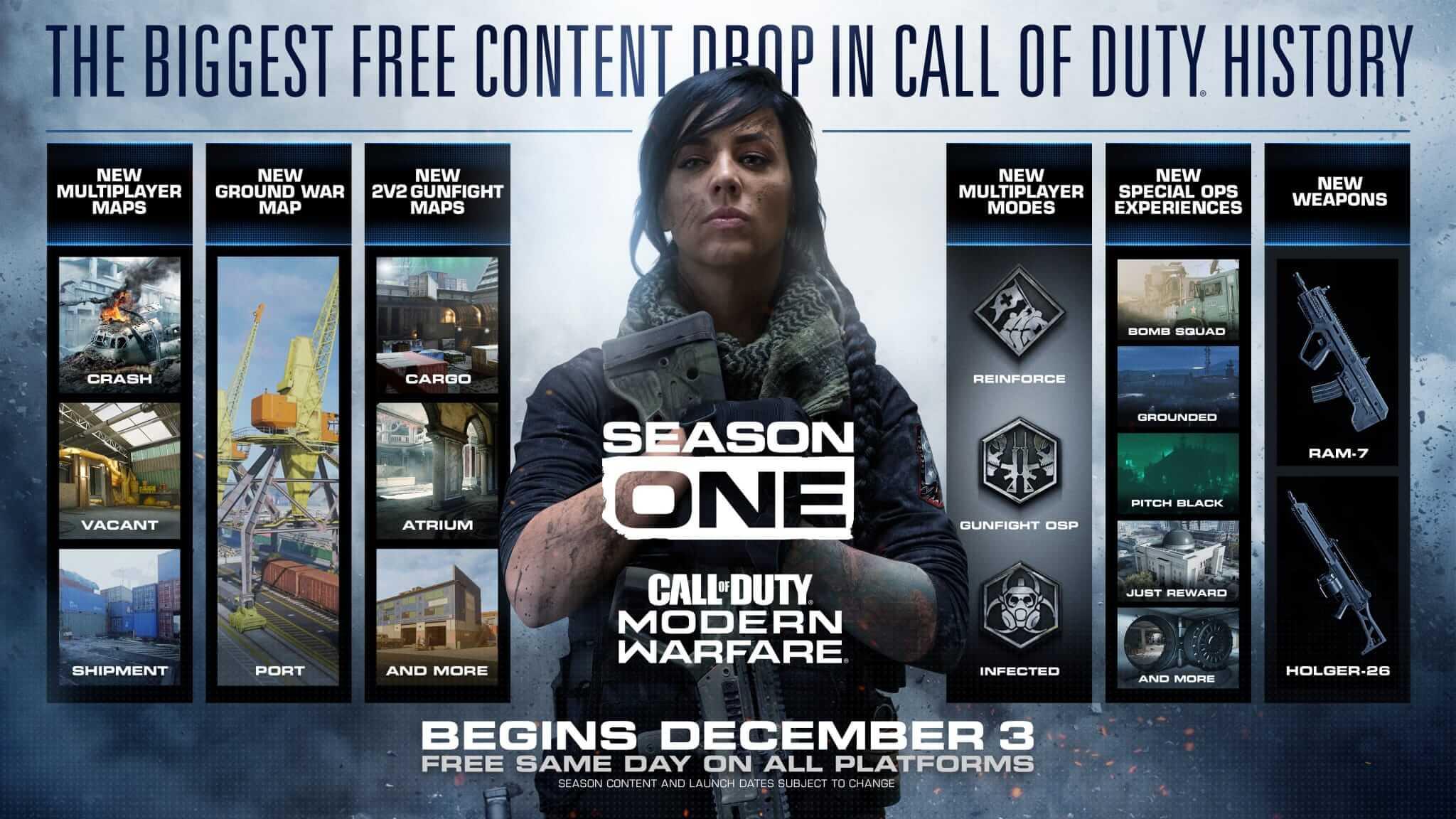 Presentado el contenido de la primera temporada de Call of Duty: Modern Warfare 2
