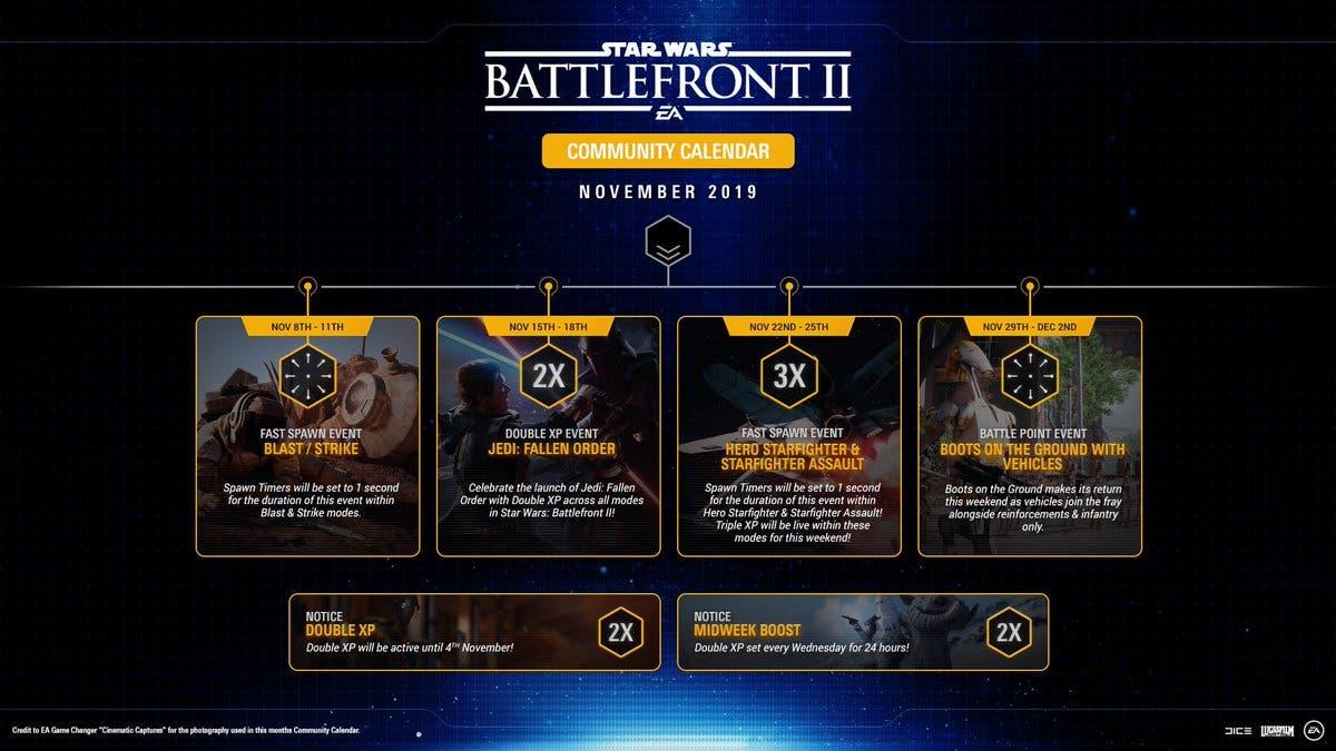 La actualización de noviembre de Star Wars: Battlefront II se retrasa a diciembre 2