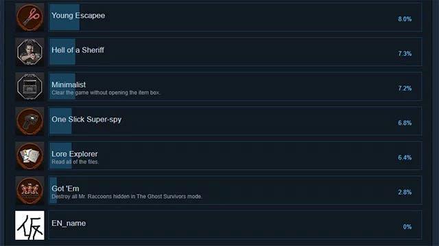 Nuevos DLC o Resident Evil 2: Gold Edition podrían estar en camino 2