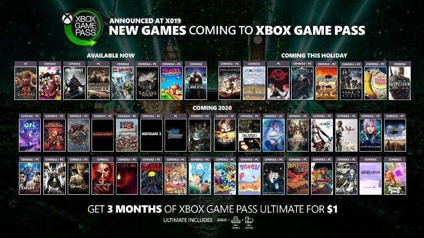 Estos son los videojuegos que llegarán a Xbox Game Pass en 2020 para Xbox One, PC y Xbox Series X 2