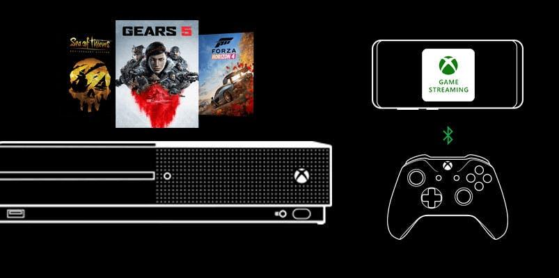 Cómo jugar a tu Xbox One desde tu móvil o tablet 2