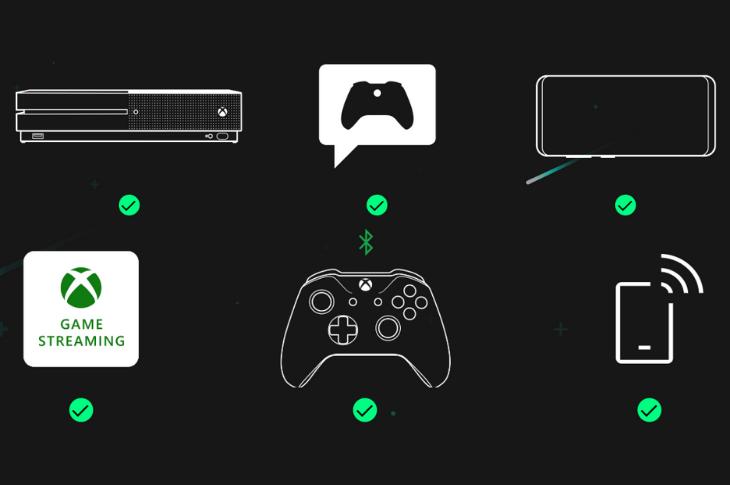 Cómo jugar a tu Xbox One desde tu móvil o tablet 1