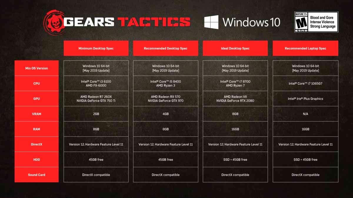 Analizan el rendimiento de Gears Tactics en PC, un juego de gran calidad y rendimiento 2