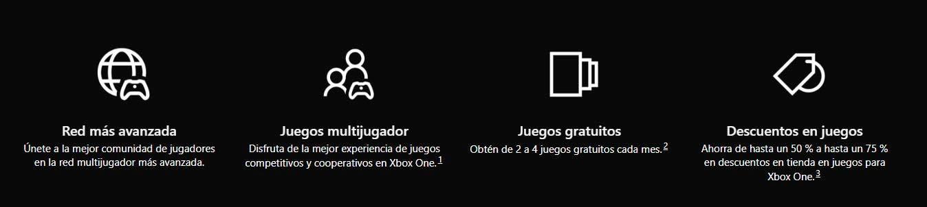 Xbox Live - Guía definitiva: Qué es, ofertas y donde comprarlo 9